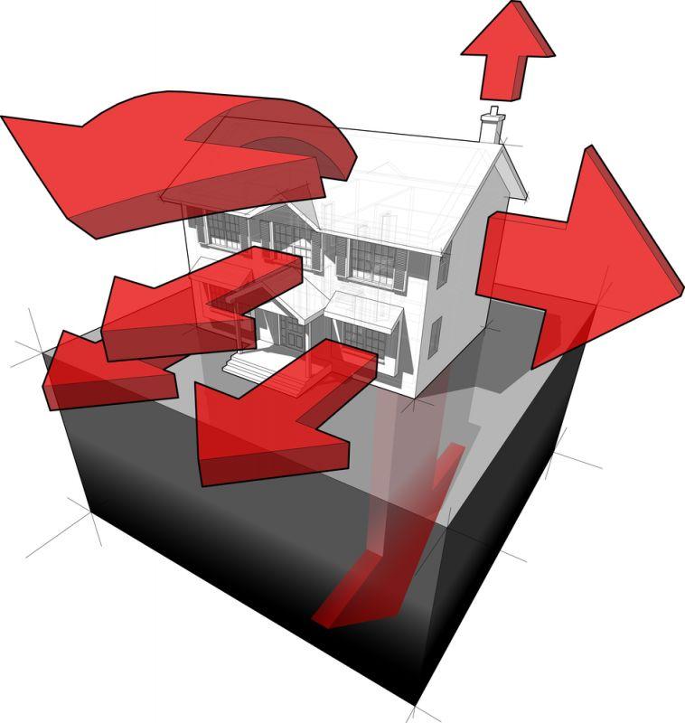 Graphique d'une maison illustrant le principe de l'inertie thermique